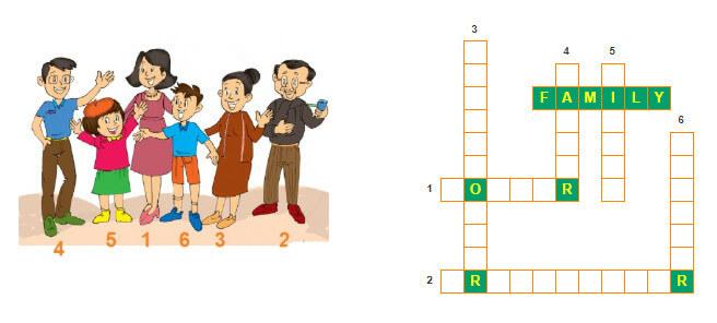 câu đố tiếng Anh lớp 3 unit 11
