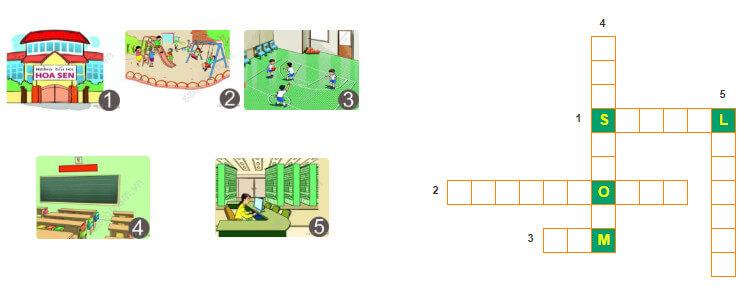 câu đố tiếng Anh lớp 3 unit 7
