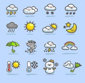 tiếng Anh lớp 2 từ vựng chủ đề thời tiết