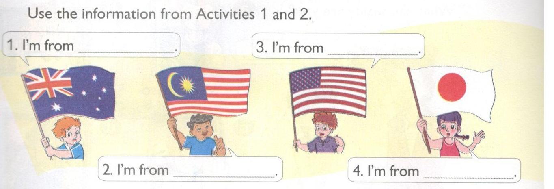 tiếng Anh lớp 4 unit 2 mới nhất