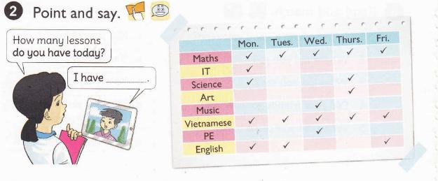 tiếng Anh lớp 5 bài 6