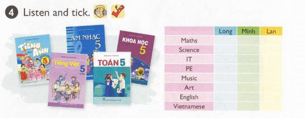 lời giải tiếng Anh lớp 5 unit 6